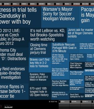 NewsMap Ekran Görüntüleri - 1