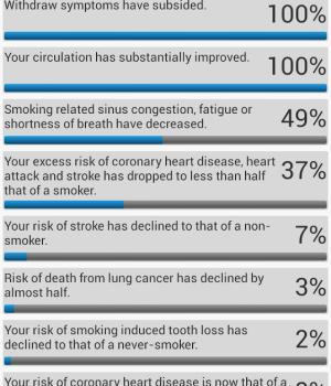 Quit Smoking: Cessation Nation Ekran Görüntüleri - 4