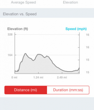 Runtastic Road Bike Ekran Görüntüleri - 2