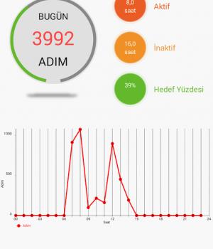 Avea Smartband Ekran Görüntüleri - 3