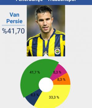 Fenerbahçe Ülker Stadyumu Ekran Görüntüleri - 1