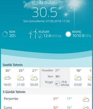 Hava Durumu Meteoroloji Ekran Görüntüleri - 5