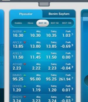 MobilDeniz Ekran Görüntüleri - 2