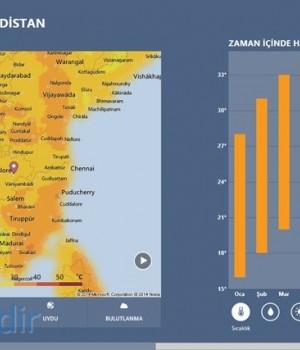 MSN Weather Ekran Görüntüleri - 2