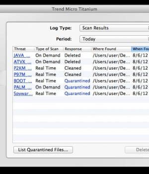 Titanium Internet Security for Mac Ekran Görüntüleri - 1