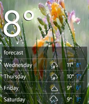 Weather Ekran Görüntüleri - 2