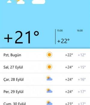 Yandex.Weather Ekran Görüntüleri - 5