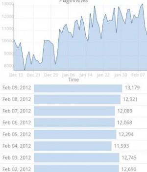gAnalytics - Google Analytics Ekran Görüntüleri - 3