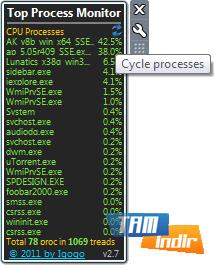 Top Process Monitor Ekran Görüntüleri - 1
