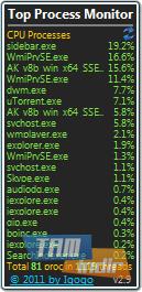 Top Process Monitor Ekran Görüntüleri - 2