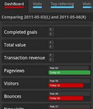 Analytix Ekran Görüntüleri - 4