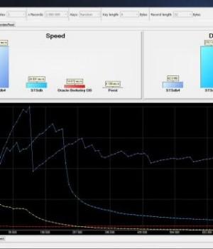 Database Benchmarking Ekran Görüntüleri - 2