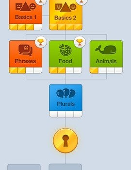 Duolingo Ekran Görüntüleri - 2