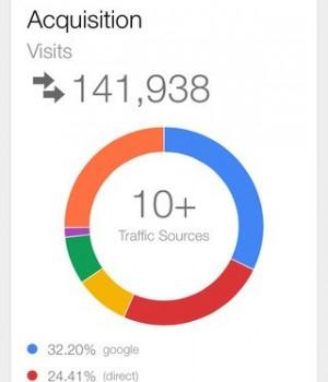 Google Analytics Ekran Görüntüleri - 1