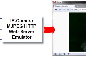 IpCamEmu Ekran Görüntüleri - 1
