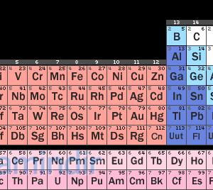 Periodic Table Ekran Görüntüleri - 1