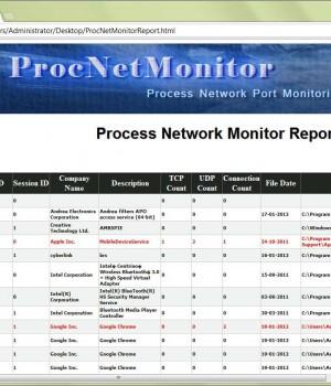 ProcNetMonitor Ekran Görüntüleri - 1
