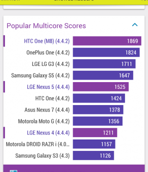 Vellamo Mobile Benchmark Ekran Görüntüleri - 2
