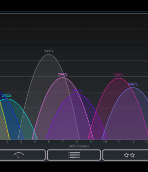 Wifi Analyzer Ekran Görüntüleri - 3