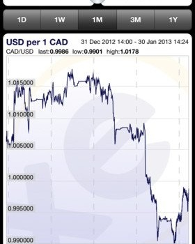 XE Currency Ekran Görüntüleri - 4