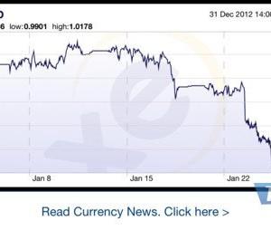 XE Currency Ekran Görüntüleri - 1