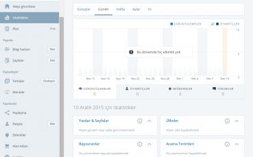 Wordpress Desktop