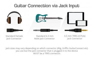 Gitar Amfi & Efekt - Deplike
