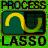 Process Lasso