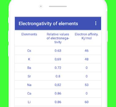 HiEdu Chemistry Ekran Görüntüleri - 3