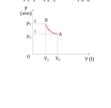 HiEdu Physical Formula Ekran Görüntüleri - 6