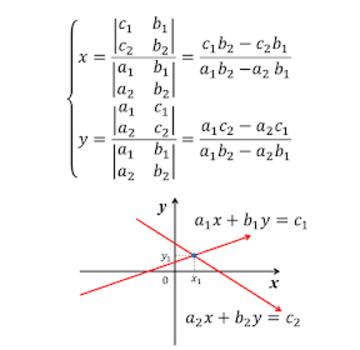 HiEdu Math Formulas Ekran Görüntüleri - 6
