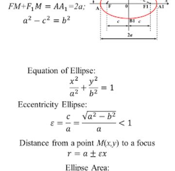 HiEdu Math Formulas Ekran Görüntüleri - 7