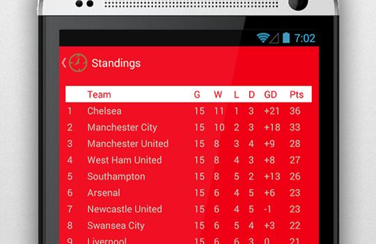 Arsenal Alarm Ekran Görüntüleri - 2