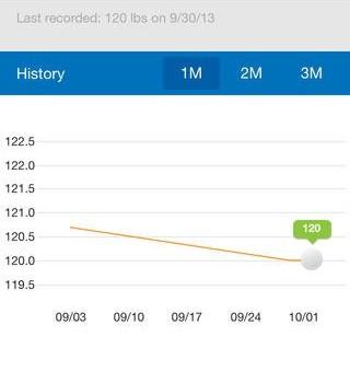 Calorie Counter Ekran Görüntüleri - 1