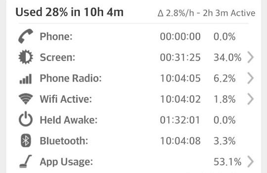 GSam Battery Monitor Ekran Görüntüleri - 4