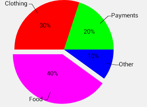 Income Expense App Ekran Görüntüleri - 1