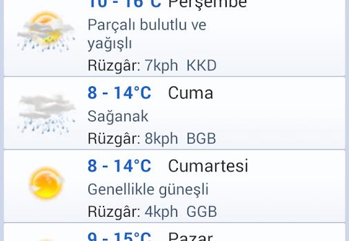 İstanbul Hava Durumu Ekran Görüntüleri - 3