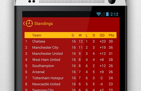 Liverpool Alarm Ekran Görüntüleri - 1