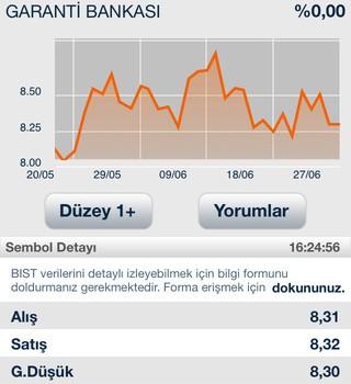 Mynet Finans Ekran Görüntüleri - 2