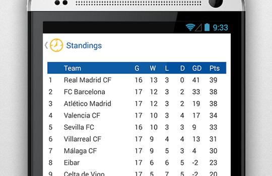 Real Madrid Alarm Ekran Görüntüleri - 2