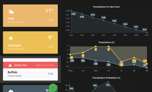 Weather Timeline Ekran Görüntüleri - 2