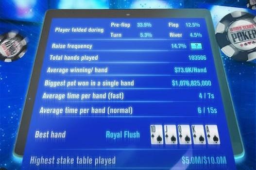 World Series of Poker Ekran Görüntüleri - 7