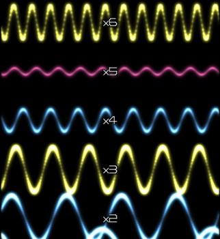 PitchLab Guitar Tuner Ekran Görüntüleri - 3