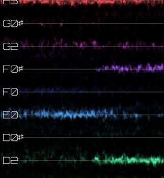 PitchLab Guitar Tuner Ekran Görüntüleri - 2