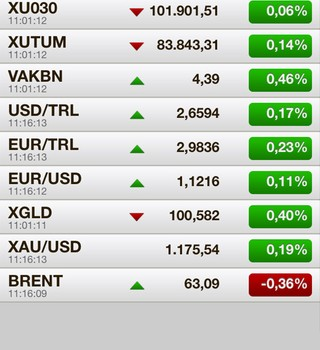 Vakıfbank TradeOnline Ekran Görüntüleri - 5