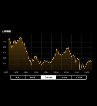 Vakıfbank TradeOnline Ekran Görüntüleri - 3