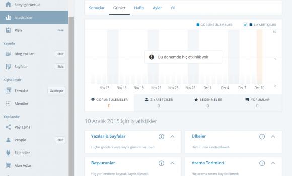 Wordpress Desktop Ekran Görüntüleri - 1