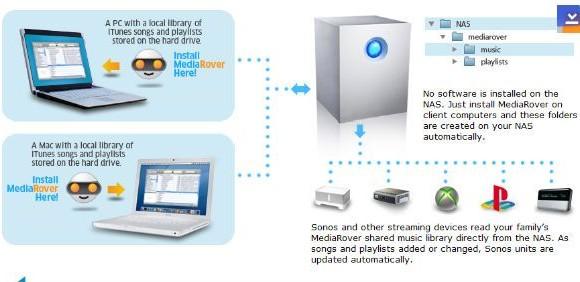 MediaRover Ekran Görüntüleri - 1