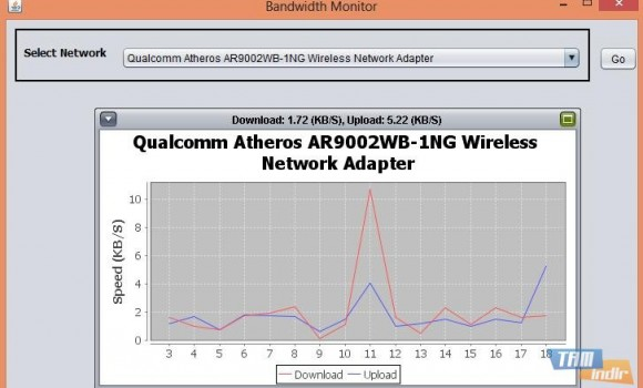 Bandwidth Monitor Ekran Görüntüleri - 2
