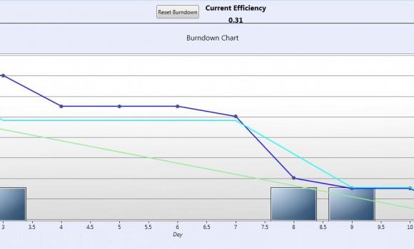 Custom Software Metrics Suite Ekran Görüntüleri - 2